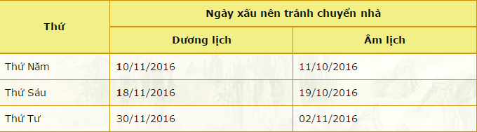 ngay-tot-chuyen-nha-thang-11
